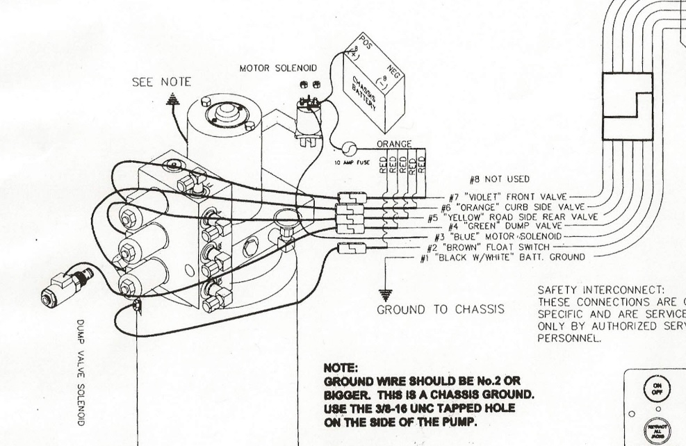 How to raise Power Gear jacks one at a time - 1999 Southwind 35S | Motorhome Jacks Hydraulic Wiring Diagram |  | 1999 Southwind 35S